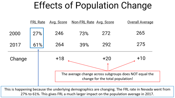 effects_population_change